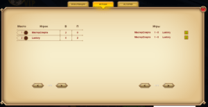 Информация об игроках и матчах турнира