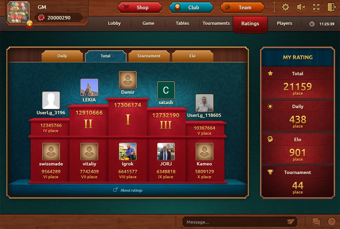 Ratings of portal players of backgammon. There are four types: daily, general, tournament and rating on the Elo system.